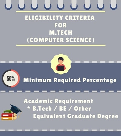 Eligibility Criteria for Master of technology in Computer Science and Engineering