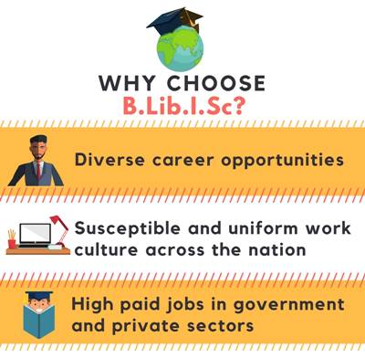 Why choose Bachelor of Library and Information Science[BLIBISc]?
