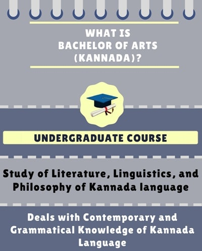 What is Bachelor of Arts [BA] (Kannada)?