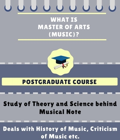 What is Master of Arts [MA] (Music)?