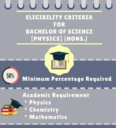 Eligibility Criteria for Bachelors of Science [B.Sc.] {Hons.}(Physics):