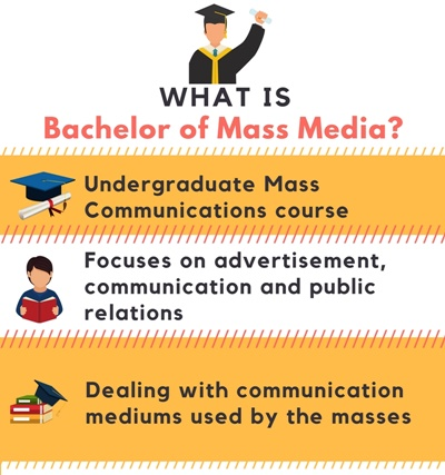 What is Bachelor of Mass Media [BMM]?