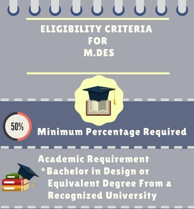Eligibility Criteria for Master of Design [M.Des]: