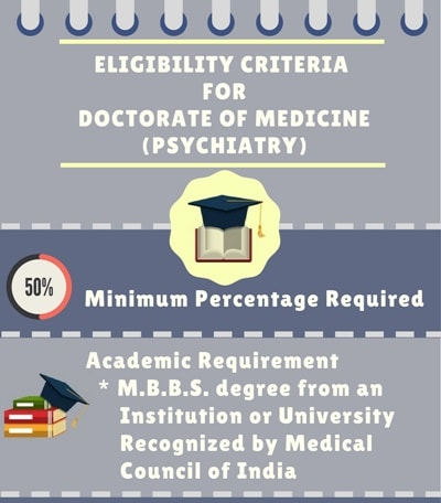 Eligibility for Doctorate of Medicine [MD] (Psychiatry)