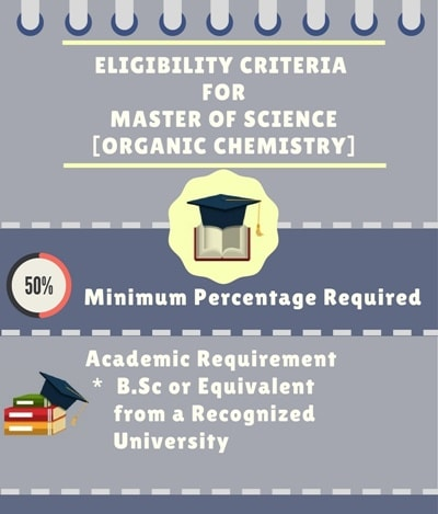 Eligibility Criteria for Master of Science[M.Sc](Organic Chemistry):