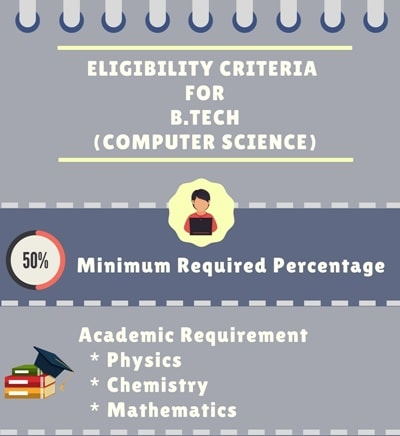 Eligibility Criteria for Bachelor of Technology in Computer Science and Engineering