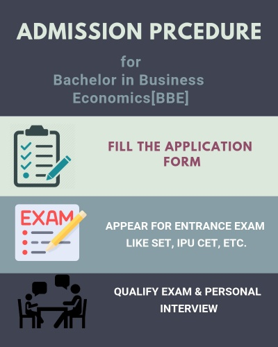 BBE - ADMISSION