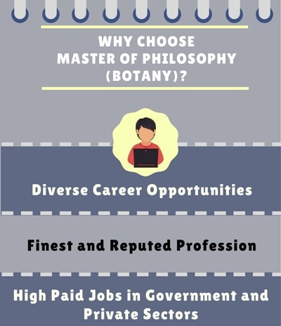 Why Choose Master of Philosophy [M.Phil] (Botany)?