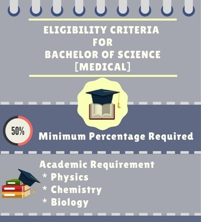 Eligibility Criteria for Bachelor of Science [B.Sc] (Medical):