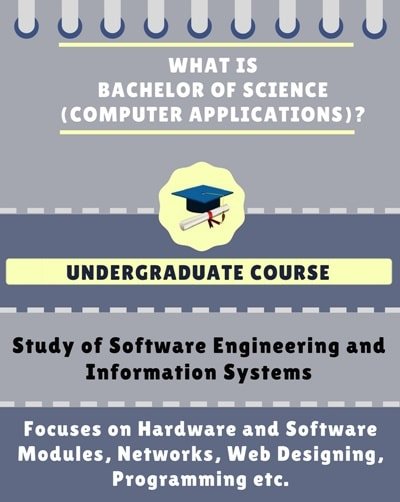 What is Bachelor of Science [B.Sc] (Computer Applications)?