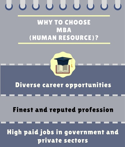 Why choose MBA (Human Resources)?