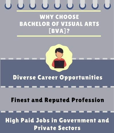 Why Choose Bachelor of Visual Arts [BVA]?