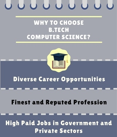 Why choose Bachelor of Technology [B.Tech] (Computer Science and Engineering)?