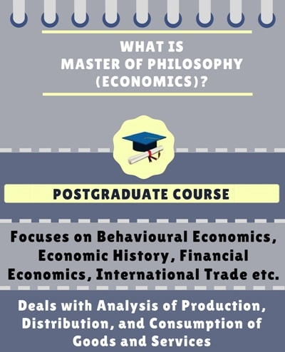 What is Master of Philosophy [M.Phil] (Economics)?
