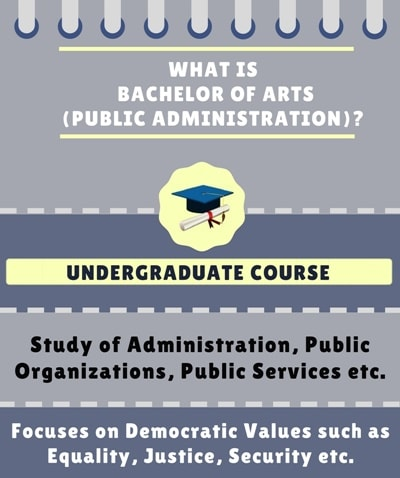 What is Bachelor of Arts [BA] (Public Administration)?