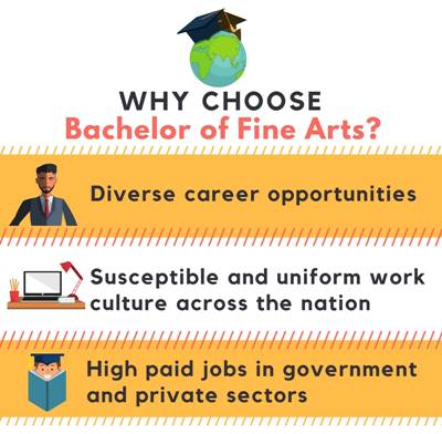 Why choose Bachelor of Fine Arts?