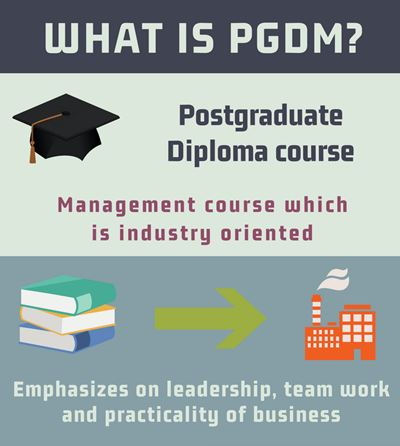 What is PGDM?