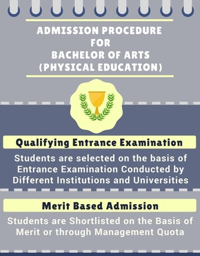 Admission Procedure for Bachelor Of Arts [BA] (Physical Education)