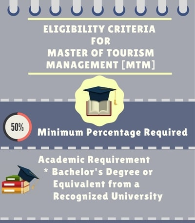 Eligibility Criteria for Master of Tourism Management [MTM]
