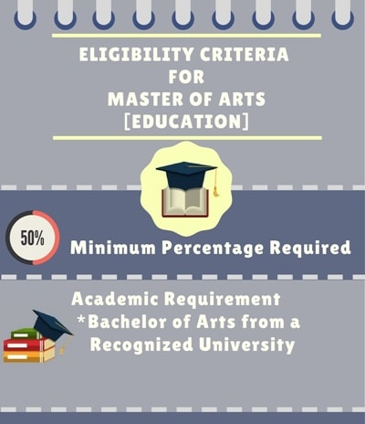 Eligibility Criteria for Master of Arts [MA] (Education)