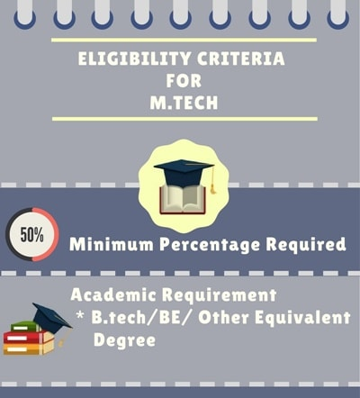 eligibility criteria for master of technology or master of engineering