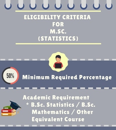 Eligibility Criteria for Master of Science [M.Sc] Statistics