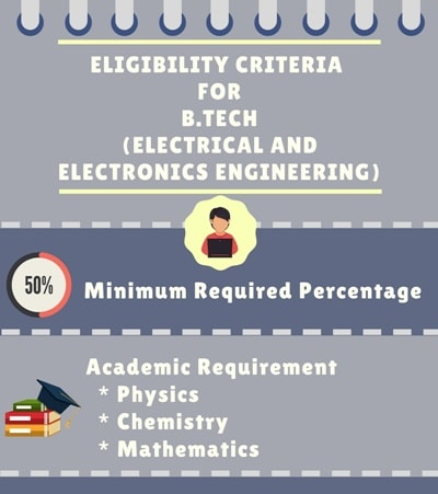 Eligibility Criteria for Bachelor of Technology in Electrical and Electronics Engineering