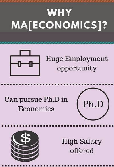 Why Choose MA Economics?