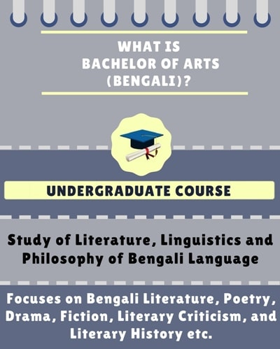 What is Bachelor of Arts [BA] (Bengali)?