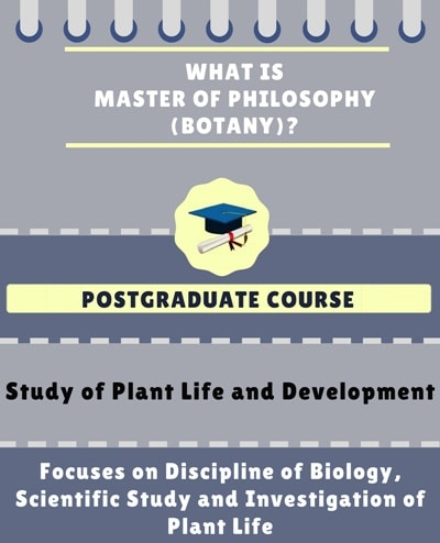 What is Master of Philosophy [M. Phil.](Botany)?