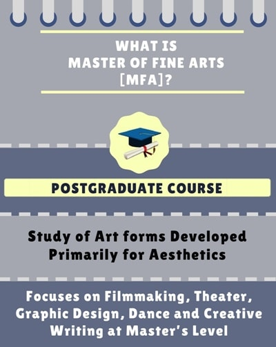 What is Master of Fine Arts [MFA]?