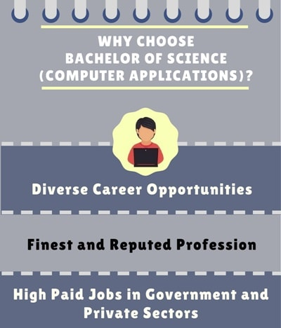 Why Choose Bachelor of Science [B.Sc] (Computer Applications)?