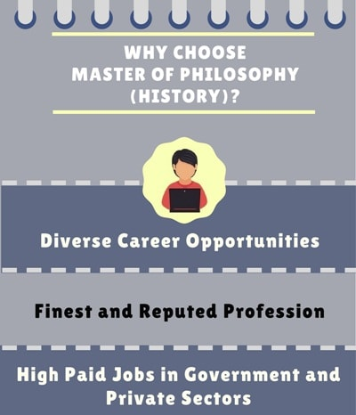 Why choose Master of Philosophy [M.Phil] (History)?