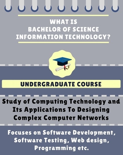 What is Bachelor of Science[B.Sc](Information Technology)?