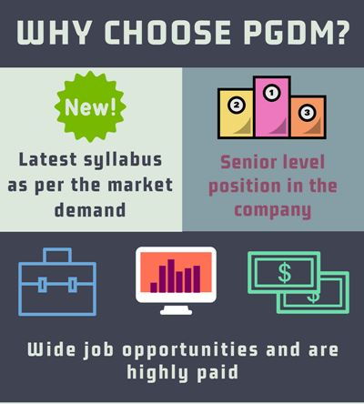 Why choose PGDM?