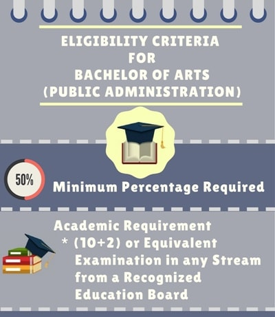 Eligibility Criteria for Bachelor of Administration [BA] (Public Administration)