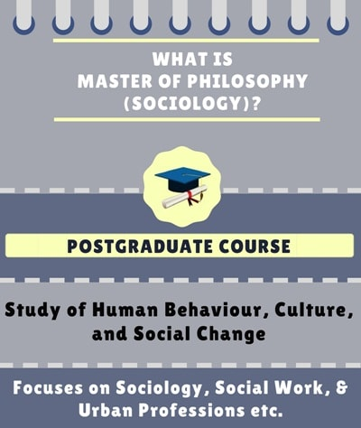 What is Master of Philosophy [M.Phil] (Sociology)?