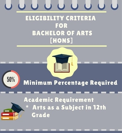 Eligibility Criteria for Bachelor of Arts [B.A] (Hons.):