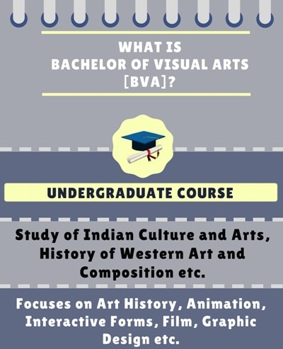What is Bachelor of Visual Arts [BVA]?