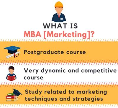 What is Master of Business Administration[MBA](Marketing)?