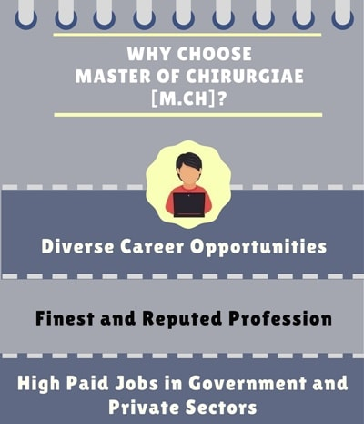 Why Choose Master of Chirurgiae [M.Ch]?