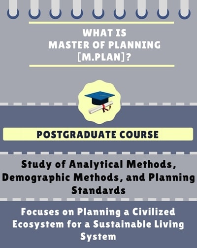What is Master of Planning [M.Plan]?
