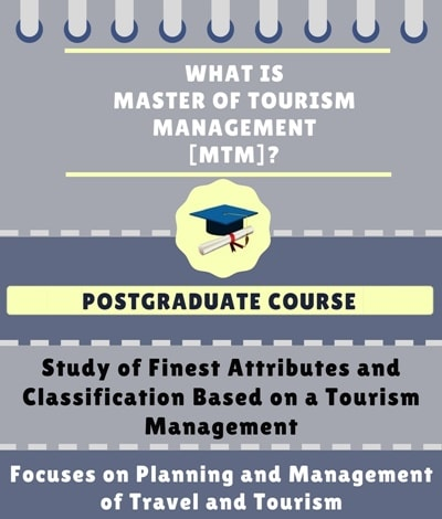 What is Master of Tourism Management [MTM]?