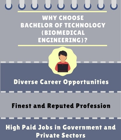 Why Choose Bachelor of Technology [B.Tech] (Biomedical Engineering)?