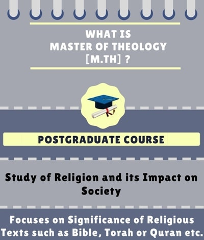 What is Master of Theology [M.Th]?