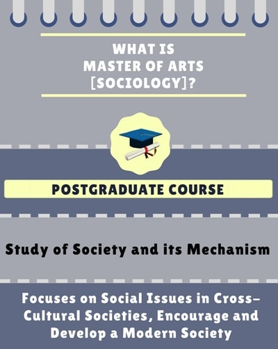 What is Master of Arts [MA] (Sociology)?