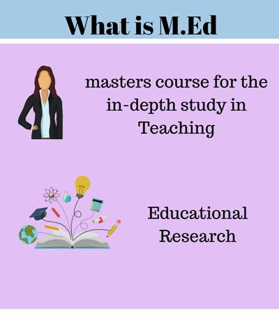 Master of Education [M Ed] Course Details - Admissions