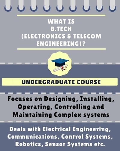 What is Electronics and Telecom Engineering?