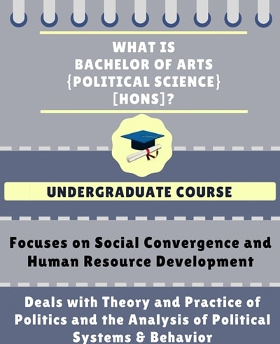 What is Bachelor of Arts [BA]{Hons.}(Political Science)?