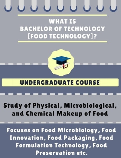 What is Bachelor of Technology [B.Tech] (Food Technology)?